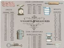 Creative Tops Glass Worktop Saver - Weights & Measurements